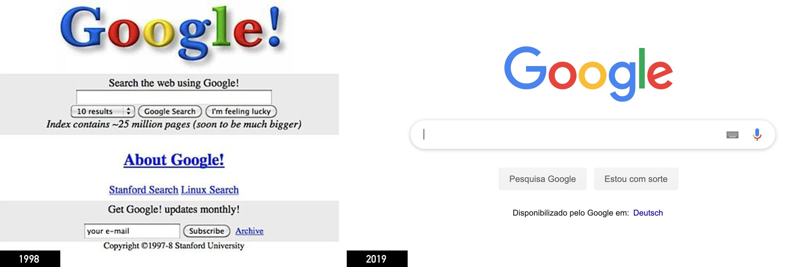 Google in 1998 and 2019